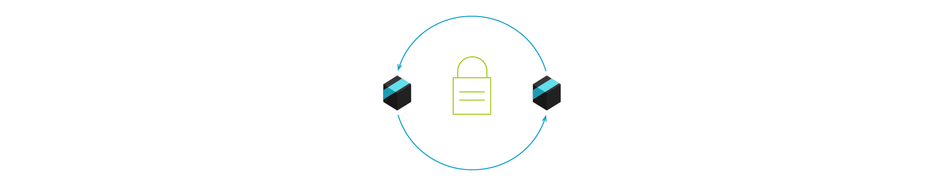 Be productive with Tresorit without synchronizing your data
