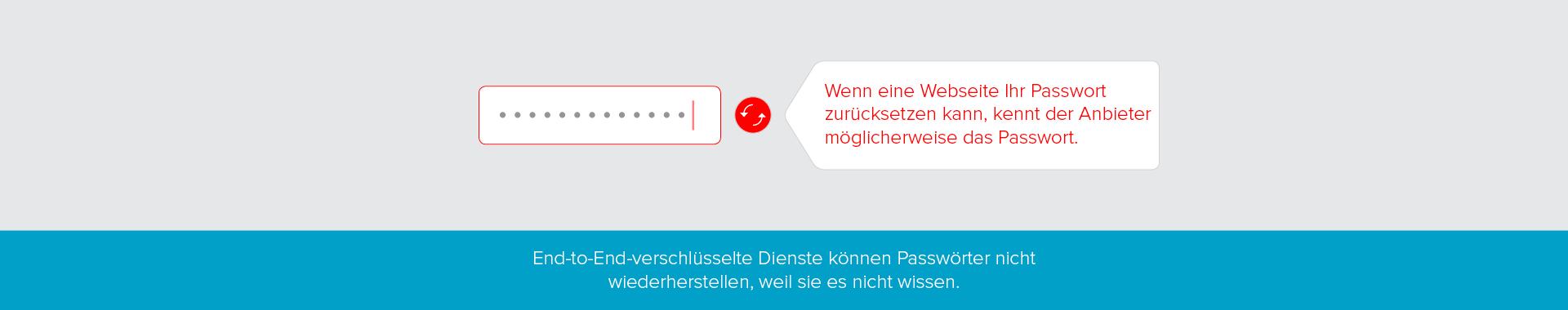 Ist Ihr Passwort sicher?
