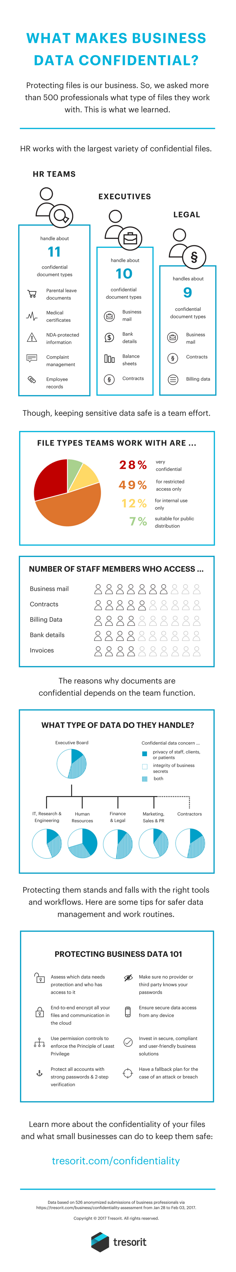 Infographic_Data protection at SMBs